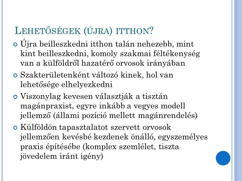 L EHETŐSÉGEK ( ÚJRA ) ITTHON .