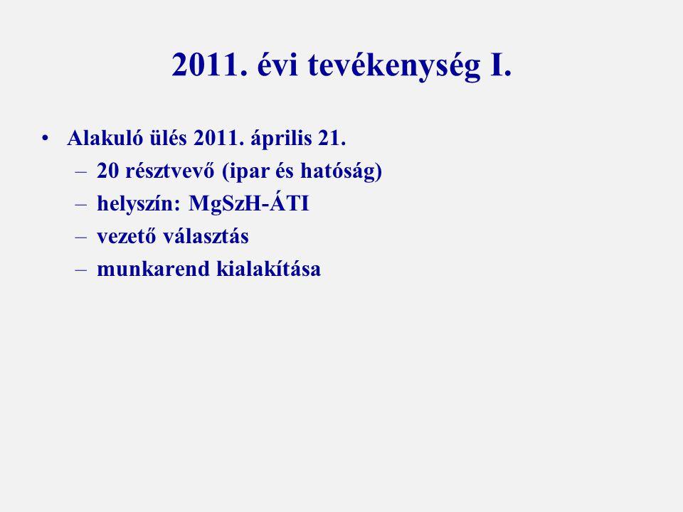 2011. évi tevékenység I. Alakuló ülés 2011. április 21. –20 résztvevő (ipar és hatóság) –helyszín: MgSzH-ÁTI –vezető választás –munkarend kialakítása