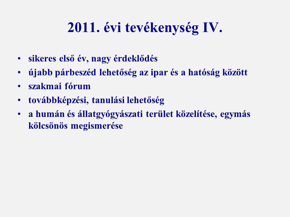2011. évi tevékenység IV.