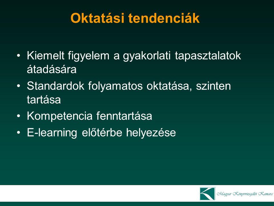 Oktatási tendenciák Kiemelt figyelem a gyakorlati tapasztalatok átadására Standardok folyamatos oktatása, szinten tartása Kompetencia fenntartása E-le