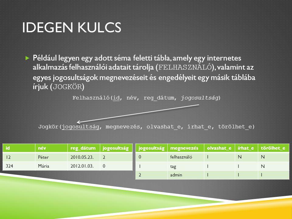 IDEGEN KULCS  Például legyen egy adott séma feletti tábla, amely egy internetes alkalmazás felhasználói adatait tárolja ( FELHASZNÁLÓ ), valamint az