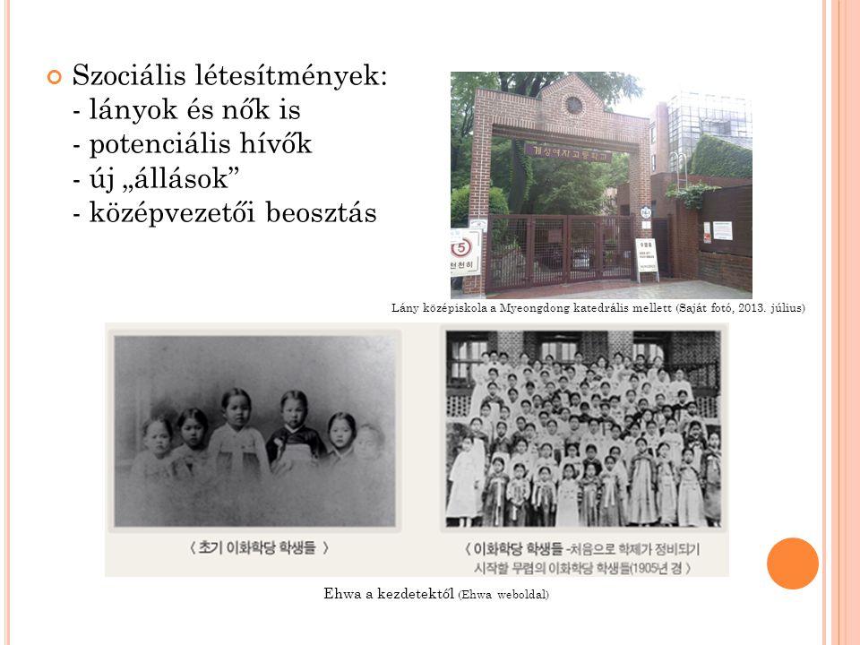 """Szociális létesítmények: - lányok és nők is - potenciális hívők - új """"állások - középvezetői beosztás Lány középiskola a Myeongdong katedrális mellett (Saját fotó, 2013."""