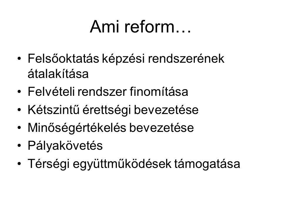Ami reform… Felsőoktatás képzési rendszerének átalakítása Felvételi rendszer finomítása Kétszintű érettségi bevezetése Minőségértékelés bevezetése Pályakövetés Térségi együttműködések támogatása