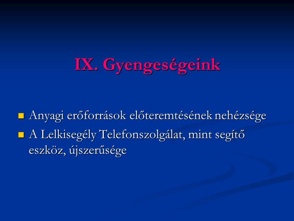IX. Gyengeségeink Anyagi erőforrások előteremtésének nehézsége Anyagi erőforrások előteremtésének nehézsége A Lelkisegély Telefonszolgálat, mint segít