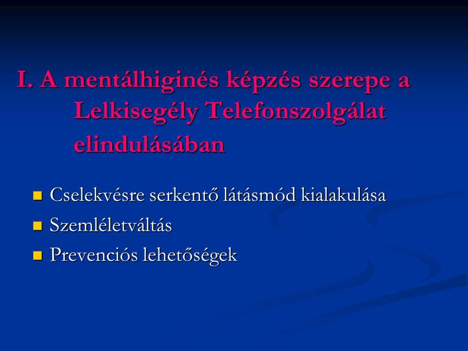 I. A mentálhiginés képzés szerepe a Lelkisegély Telefonszolgálat elindulásában Cselekvésre serkentő látásmód kialakulása Cselekvésre serkentő látásmód