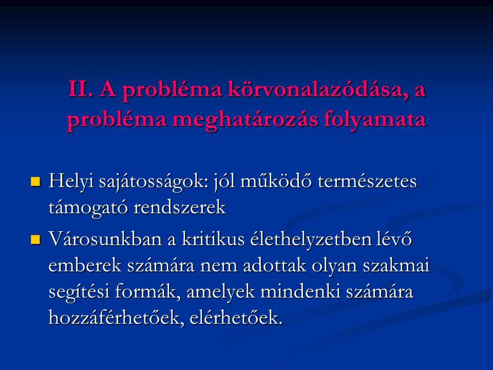 II. A probléma körvonalazódása, a probléma meghatározás folyamata Helyi sajátosságok: jól működő természetes támogató rendszerek Helyi sajátosságok: j