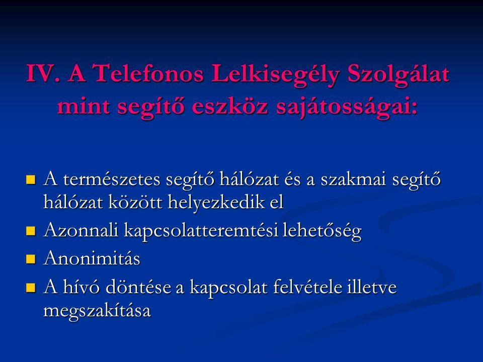 IV. A Telefonos Lelkisegély Szolgálat mint segítő eszköz sajátosságai: A természetes segítő hálózat és a szakmai segítő hálózat között helyezkedik el