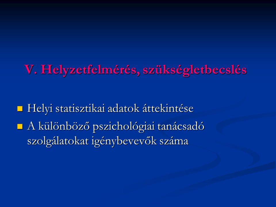 V. Helyzetfelmérés, szükségletbecslés Helyi statisztikai adatok áttekintése Helyi statisztikai adatok áttekintése A különböző pszichológiai tanácsadó