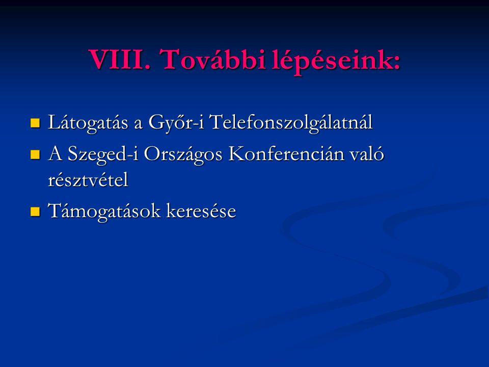 VIII. További lépéseink: Látogatás a Győr-i Telefonszolgálatnál Látogatás a Győr-i Telefonszolgálatnál A Szeged-i Országos Konferencián való résztvéte