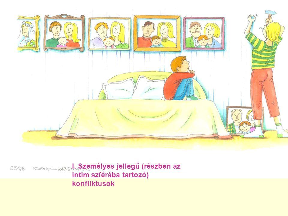 I. Személyes jellegű (részben az intim szférába tartozó) konfliktusok