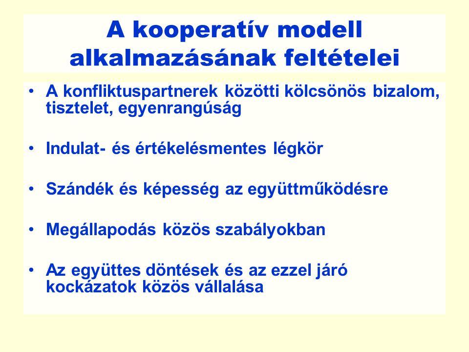 A kooperatív modell alkalmazásának feltételei A konfliktuspartnerek közötti kölcsönös bizalom, tisztelet, egyenrangúság Indulat- és értékelésmentes lé