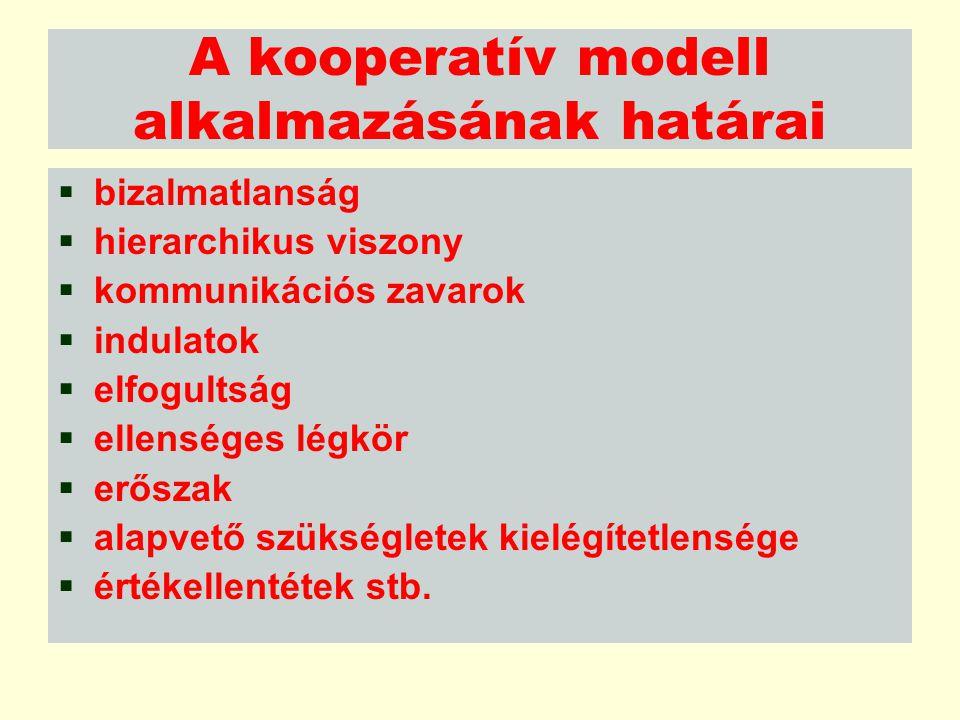 A kooperatív modell alkalmazásának határai  bizalmatlanság  hierarchikus viszony  kommunikációs zavarok  indulatok  elfogultság  ellenséges légk