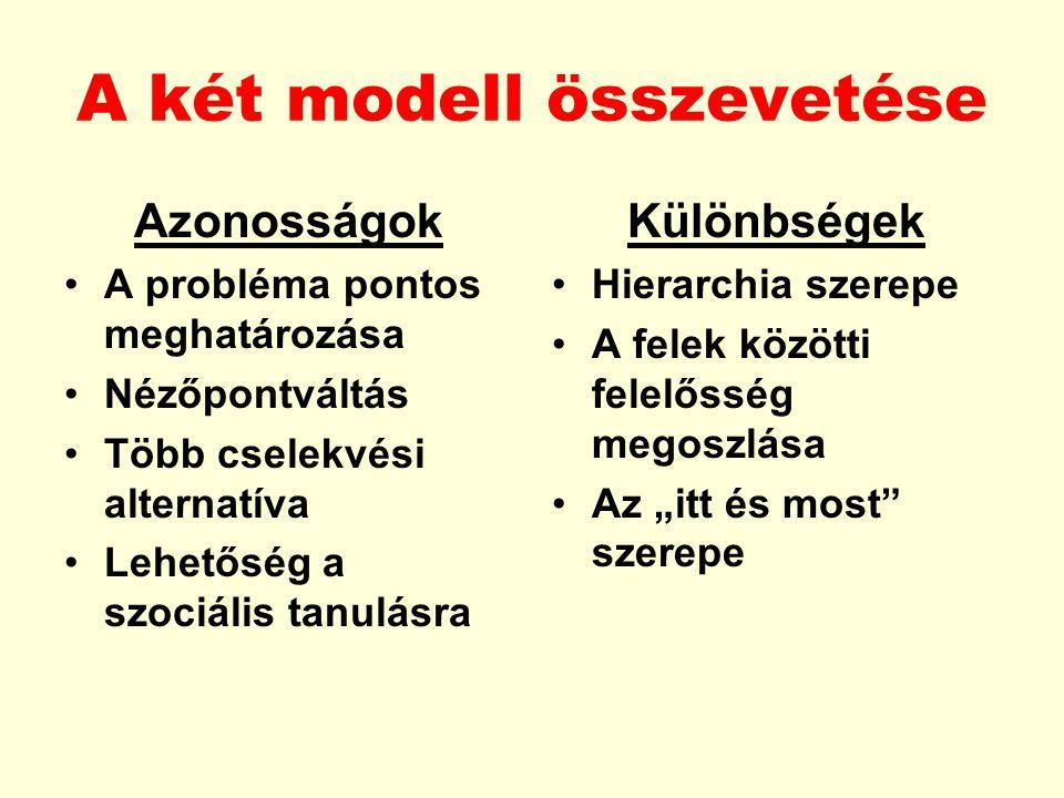 A két modell összevetése Azonosságok A probléma pontos meghatározása Nézőpontváltás Több cselekvési alternatíva Lehetőség a szociális tanulásra Különb