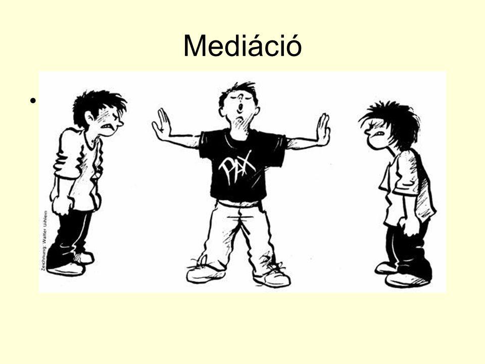 Mediáció A médiációs beszélgetés menete
