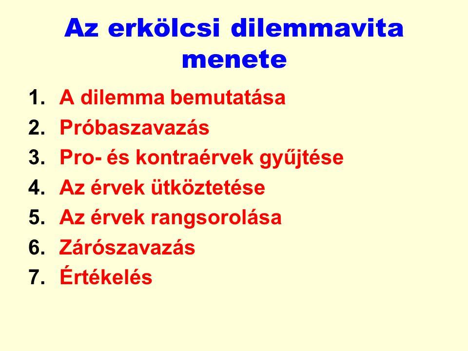 Az erkölcsi dilemmavita menete 1.A dilemma bemutatása 2.Próbaszavazás 3.Pro- és kontraérvek gyűjtése 4.Az érvek ütköztetése 5.Az érvek rangsorolása 6.