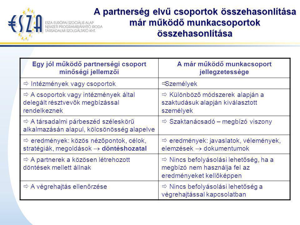 A partnerség elvű csoportok összehasonlítása már működő munkacsoportok összehasonlítása Egy jól működő partnerségi csoport minőségi jellemzői A már mű