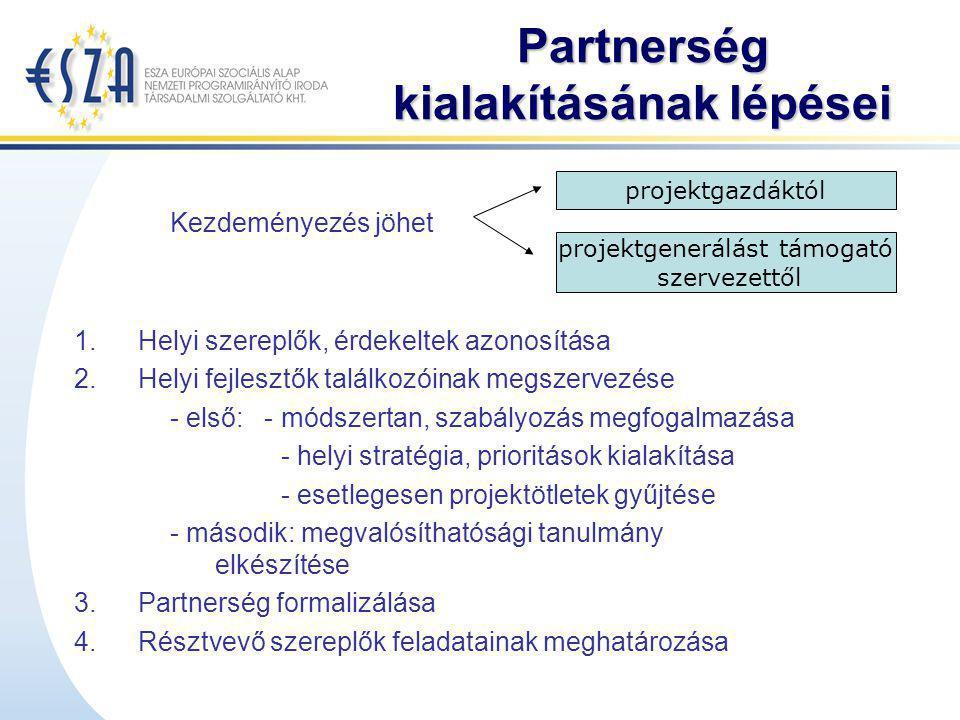 Partnerség kialakításánaklépései Partnerség kialakításának lépései Kezdeményezés jöhet 1.Helyi szereplők, érdekeltek azonosítása 2.Helyi fejlesztők ta