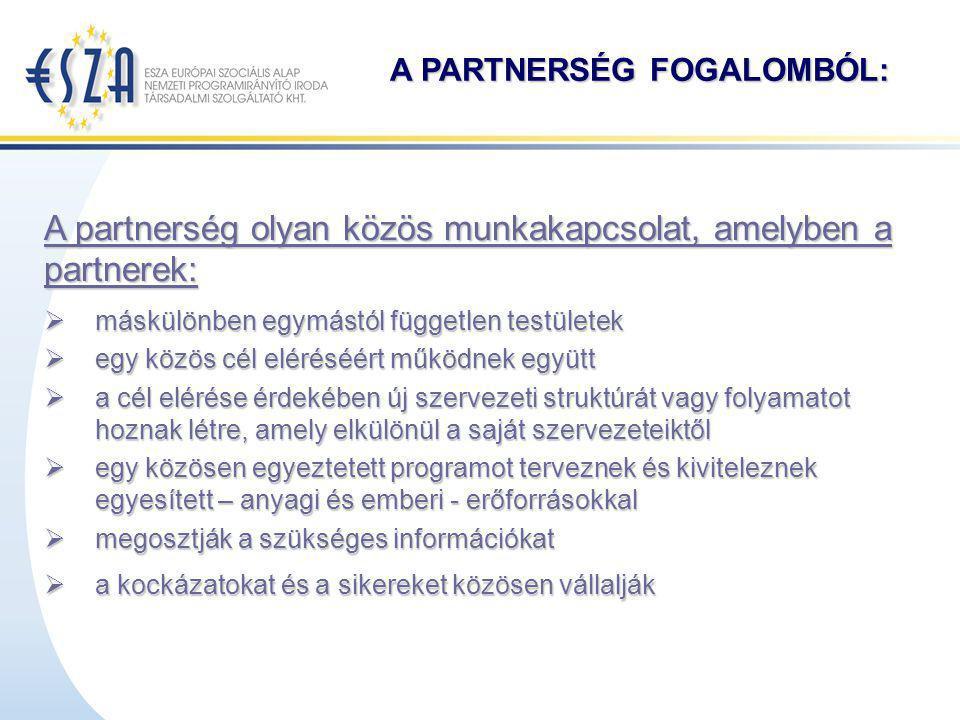Partnerség kialakításánaklépései Partnerség kialakításának lépései Kezdeményezés jöhet 1.Helyi szereplők, érdekeltek azonosítása 2.Helyi fejlesztők találkozóinak megszervezése - első: - módszertan, szabályozás megfogalmazása - helyi stratégia, prioritások kialakítása - esetlegesen projektötletek gyűjtése - második: megvalósíthatósági tanulmány elkészítése 3.Partnerség formalizálása 4.Résztvevő szereplők feladatainak meghatározása projektgazdáktól projektgenerálást támogató szervezettől