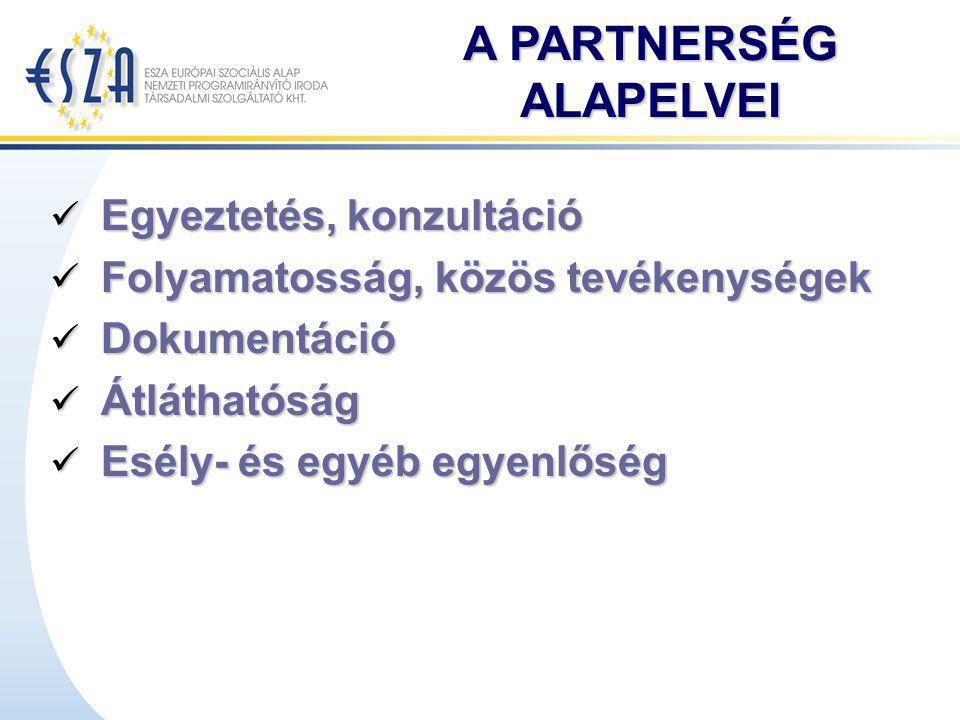 Sikeres partnerség - gyakorlati követelmények Bizalom Írásbeliség Átláthatóság Résztvevők hierarchiában formális egyenlősége Kezdeményező indíték és energia a megszilárdításra → támogató Kompromisszumkészség Tisztelet mások legitim érdekei iránt Első megbeszélések: közös célok, érdekek, elvárások meghatározása vitás témák mellőzése, Döntések felbontása részdöntésekre