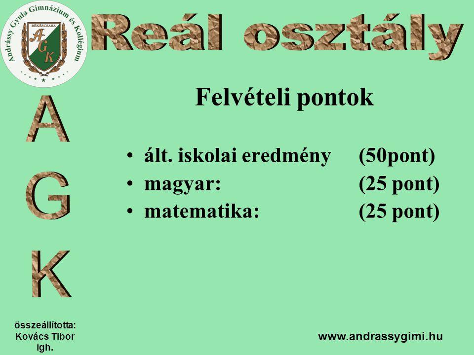 összeállította: Kovács Tibor igh. www.andrassygimi.hu Felvételi pontok ált. iskolai eredmény (50pont) magyar: (25 pont) matematika: (25 pont)