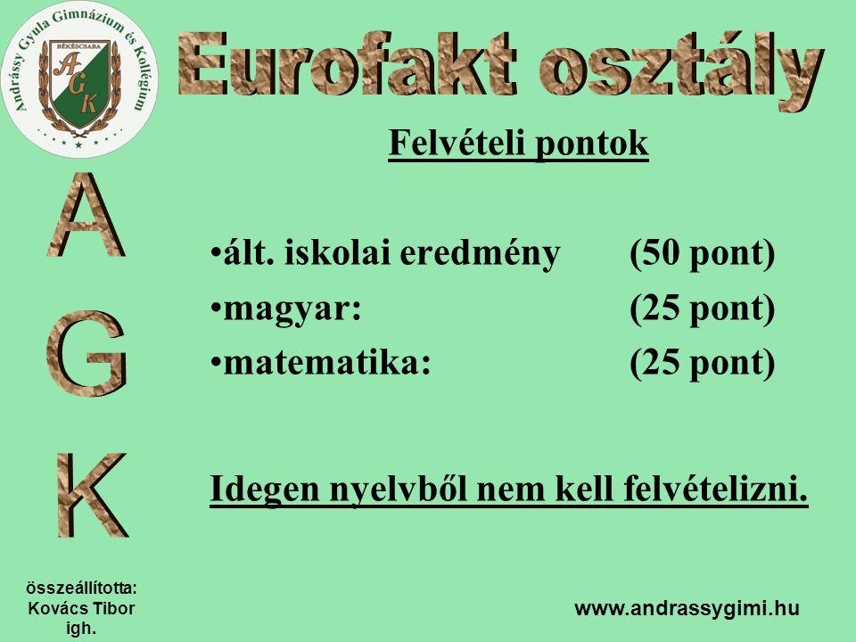 összeállította: Kovács Tibor igh. www.andrassygimi.hu Felvételi pontok ált. iskolai eredmény (50 pont) magyar:(25 pont) matematika:(25 pont) Idegen ny