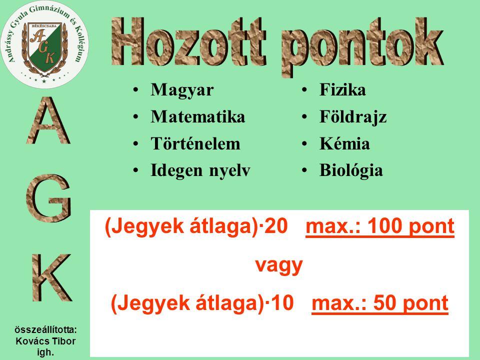 összeállította: Kovács Tibor igh. www.andrassygimi.hu Magyar Matematika Történelem Idegen nyelv Fizika Földrajz Kémia Biológia (Jegyek átlaga)·20 max.