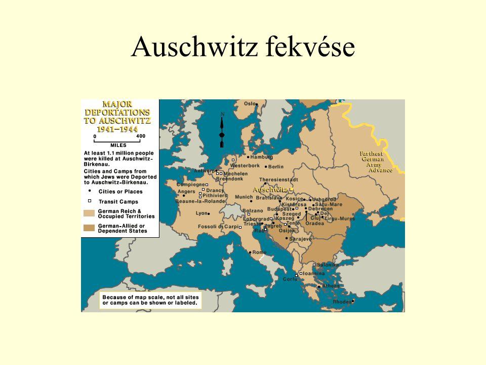 Auschwitz fekvése