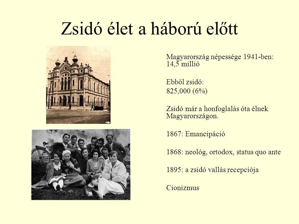 Zsidó élet a háború előtt Magyarország népessége 1941-ben: 14,5 millió Ebből zsidó: 825,000 (6%) Zsidó már a honfoglalás óta élnek Magyarországon. 186