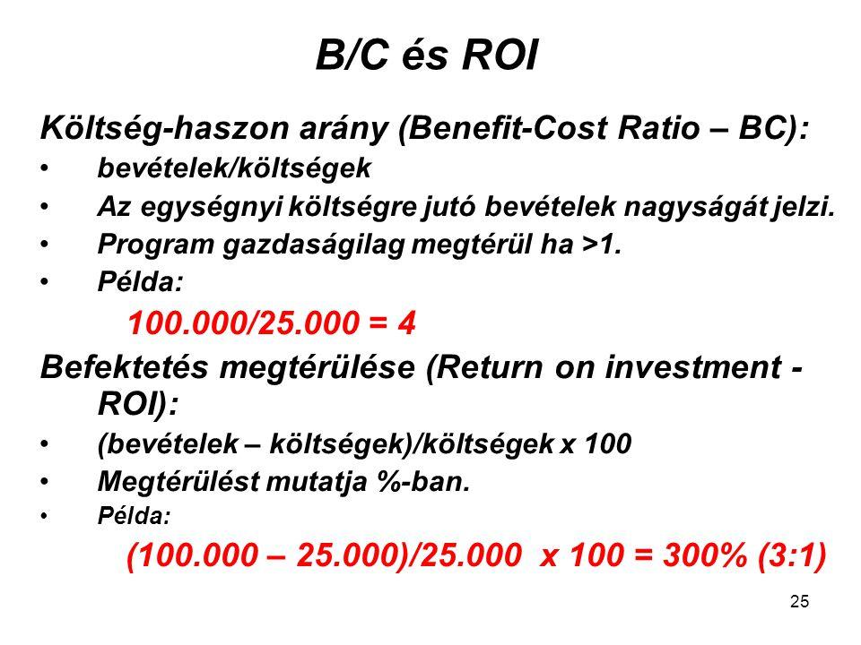 B/C és ROI Költség-haszon arány (Benefit-Cost Ratio – BC): bevételek/költségek Az egységnyi költségre jutó bevételek nagyságát jelzi. Program gazdaság