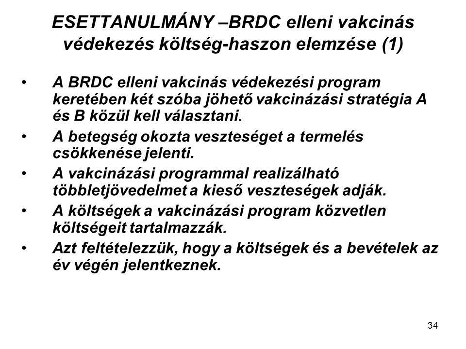 ESETTANULMÁNY –BRDC elleni vakcinás védekezés költség-haszon elemzése (1) A BRDC elleni vakcinás védekezési program keretében két szóba jöhető vakciná