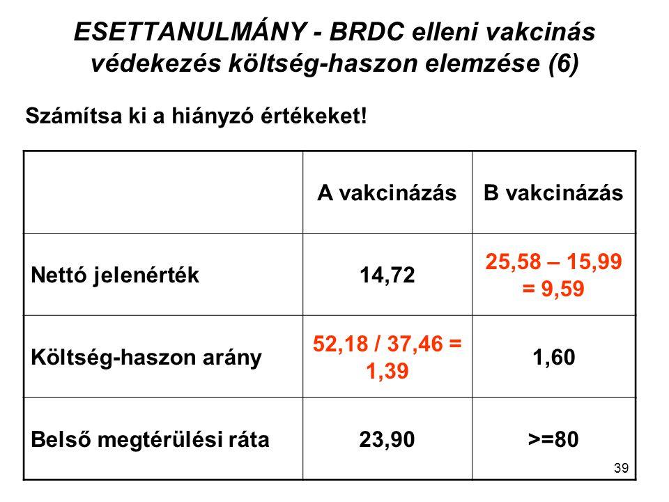 ESETTANULMÁNY - BRDC elleni vakcinás védekezés költség-haszon elemzése (6) A vakcinázásB vakcinázás Nettó jelenérték14,72 25,58 – 15,99 = 9,59 Költség