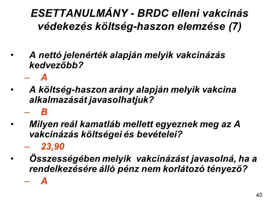 ESETTANULMÁNY – Érzékenység vizsgálat (1) Számítsa ki a hiányzó értékeket, ha a reál kamatláb 14%-ra nő.
