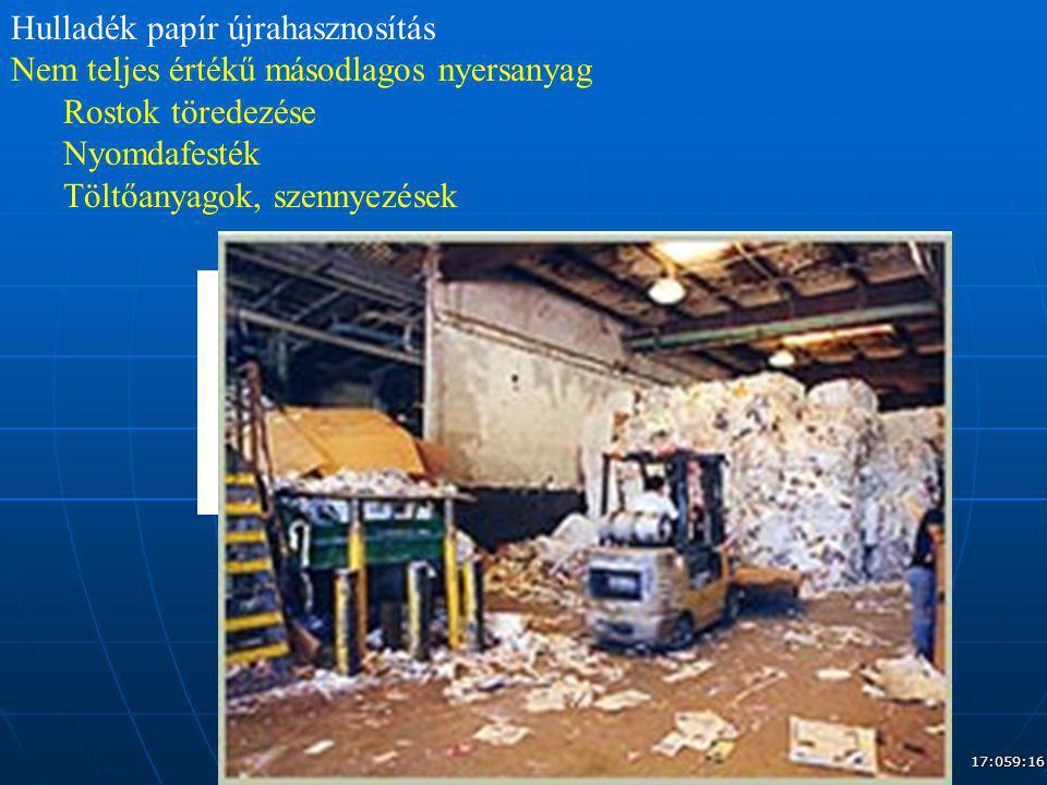 17:079:16 Hulladék papír újrahasznosítás Nem teljes értékű másodlagos nyersanyag Rostok töredezése Nyomdafesték Töltőanyagok, szennyezések