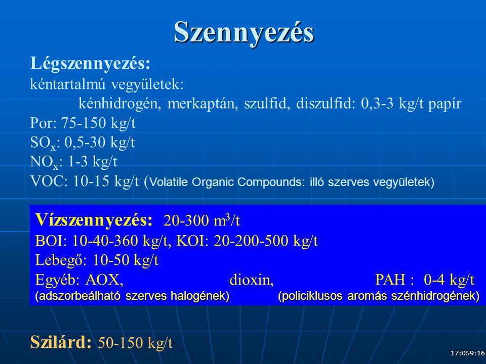 17:079:16 Szennyezés Légszennyezés: kéntartalmú vegyületek: kénhidrogén, merkaptán, szulfid, diszulfid: 0,3-3 kg/t papír Por: 75-150 kg/t SO x : 0,5-3