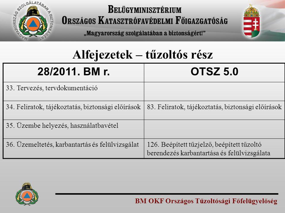 BM OKF Országos Tűzoltósági Főfelügyelőség Alfejezetek – tűzoltós rész 28/2011. BM r.OTSZ 5.0 33. Tervezés, tervdokumentáció 34. Feliratok, tájékoztat