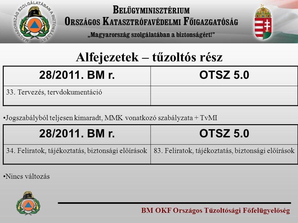 BM OKF Országos Tűzoltósági Főfelügyelőség Alfejezetek – tűzoltós rész 28/2011. BM r.OTSZ 5.0 33. Tervezés, tervdokumentáció Jogszabályból teljesen ki