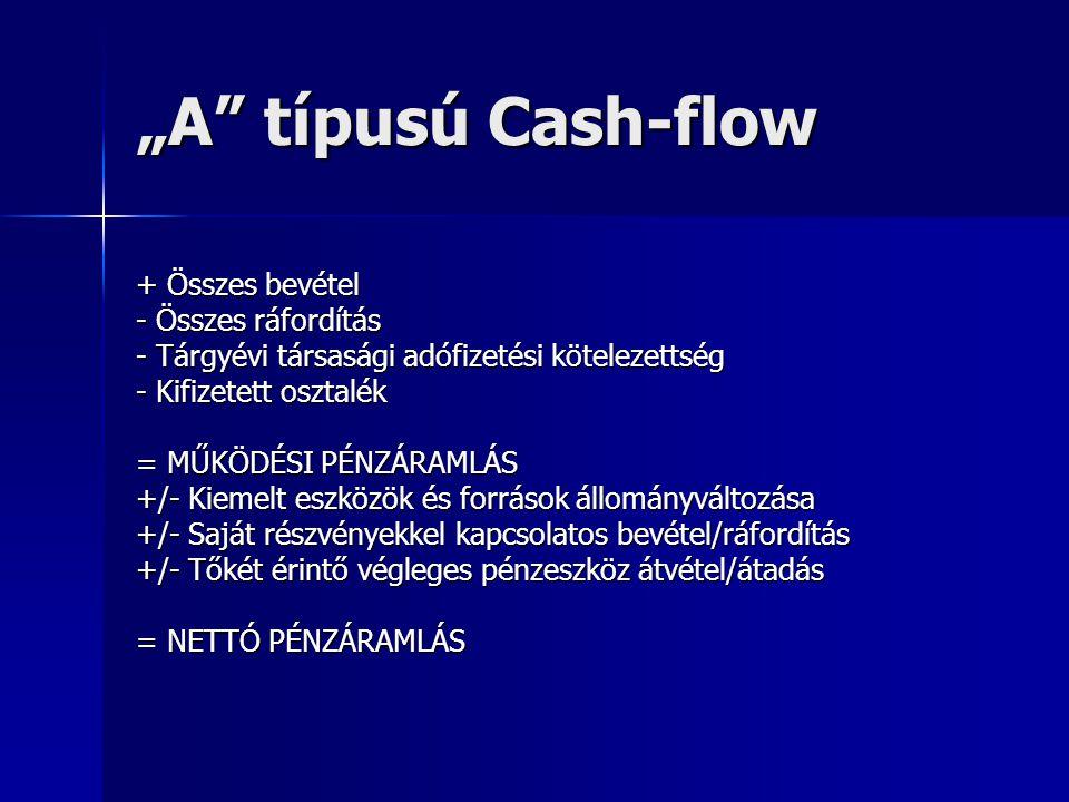 """""""A"""" típusú Cash-flow + Összes bevétel - Összes ráfordítás - Tárgyévi társasági adófizetési kötelezettség - Kifizetett osztalék = MŰKÖDÉSI PÉNZÁRAMLÁS"""