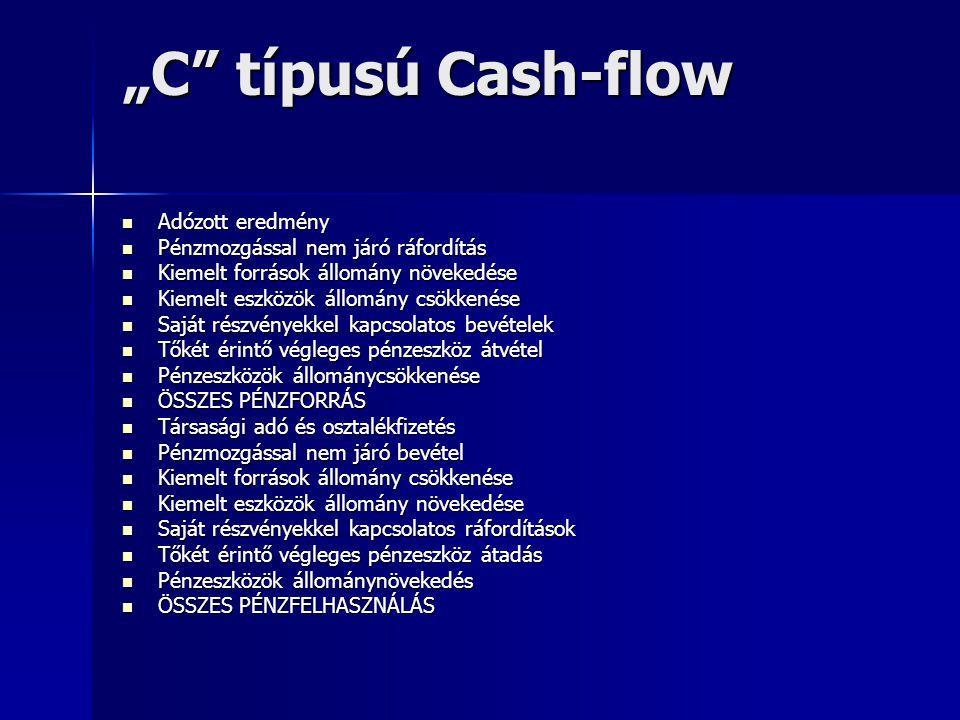 """""""C"""" típusú Cash-flow Adózott eredmény Adózott eredmény Pénzmozgással nem járó ráfordítás Pénzmozgással nem járó ráfordítás Kiemelt források állomány n"""