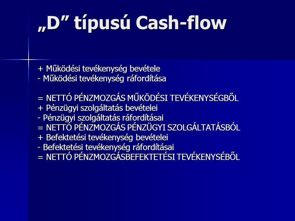 """""""D"""" típusú Cash-flow + Működési tevékenység bevétele - Működési tevékenység ráfordítása = NETTÓ PÉNZMOZGÁS MŰKÖDÉSI TEVÉKENYSÉGBŐL + Pénzügyi szolgált"""