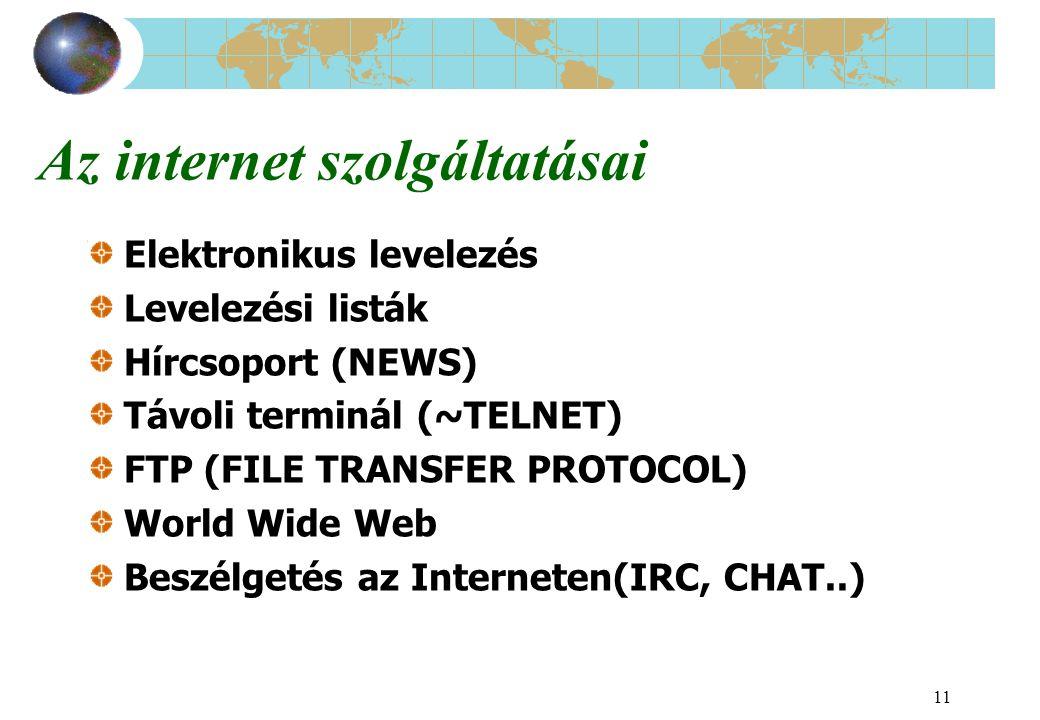 11 Az internet szolgáltatásai Elektronikus levelezés Levelezési listák Hírcsoport (NEWS) Távoli terminál (~TELNET) FTP (FILE TRANSFER PROTOCOL) World