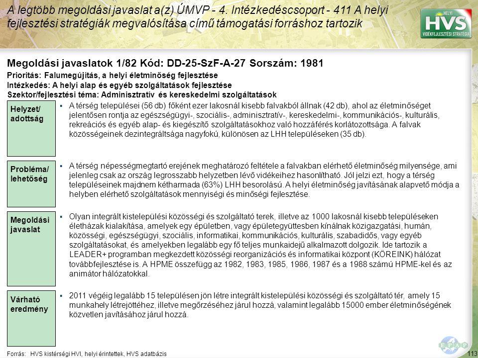 113 Forrás:HVS kistérségi HVI, helyi érintettek, HVS adatbázis Megoldási javaslatok 1/82 Kód: DD-25-SzF-A-27 Sorszám: 1981 A legtöbb megoldási javaslat a(z) ÚMVP - 4.