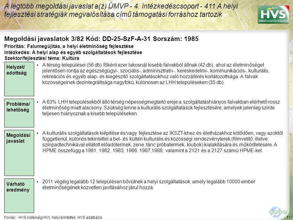 117 Forrás:HVS kistérségi HVI, helyi érintettek, HVS adatbázis Megoldási javaslatok 3/82 Kód: DD-25-SzF-A-31 Sorszám: 1985 A legtöbb megoldási javaslat a(z) ÚMVP - 4.