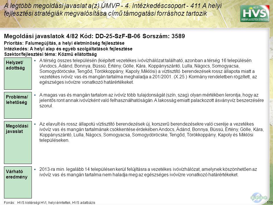 119 Forrás:HVS kistérségi HVI, helyi érintettek, HVS adatbázis Megoldási javaslatok 4/82 Kód: DD-25-SzF-B-06 Sorszám: 3589 A legtöbb megoldási javaslat a(z) ÚMVP - 4.