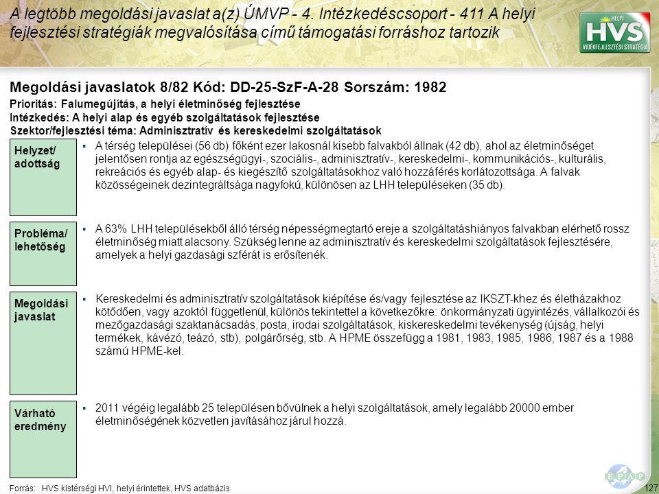127 Forrás:HVS kistérségi HVI, helyi érintettek, HVS adatbázis Megoldási javaslatok 8/82 Kód: DD-25-SzF-A-28 Sorszám: 1982 A legtöbb megoldási javaslat a(z) ÚMVP - 4.