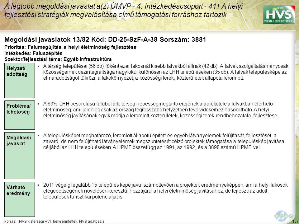 137 Forrás:HVS kistérségi HVI, helyi érintettek, HVS adatbázis Megoldási javaslatok 13/82 Kód: DD-25-SzF-A-38 Sorszám: 3881 A legtöbb megoldási javaslat a(z) ÚMVP - 4.