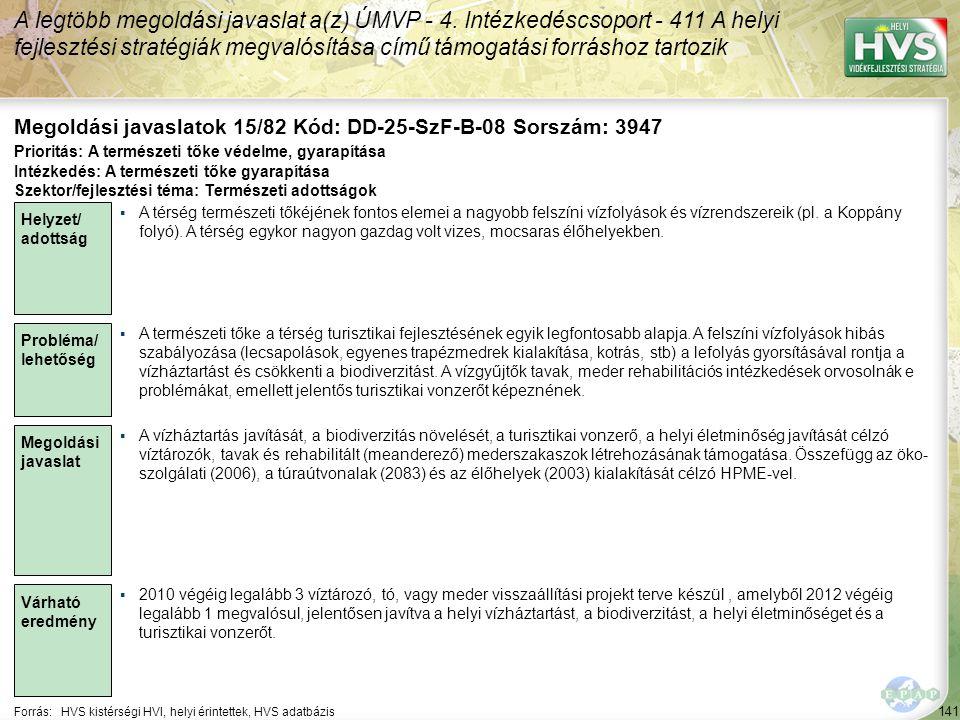 141 Forrás:HVS kistérségi HVI, helyi érintettek, HVS adatbázis Megoldási javaslatok 15/82 Kód: DD-25-SzF-B-08 Sorszám: 3947 A legtöbb megoldási javaslat a(z) ÚMVP - 4.