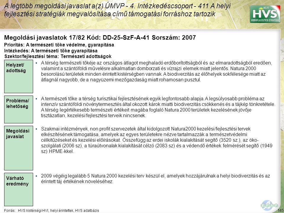 145 Forrás:HVS kistérségi HVI, helyi érintettek, HVS adatbázis Megoldási javaslatok 17/82 Kód: DD-25-SzF-A-41 Sorszám: 2007 A legtöbb megoldási javaslat a(z) ÚMVP - 4.