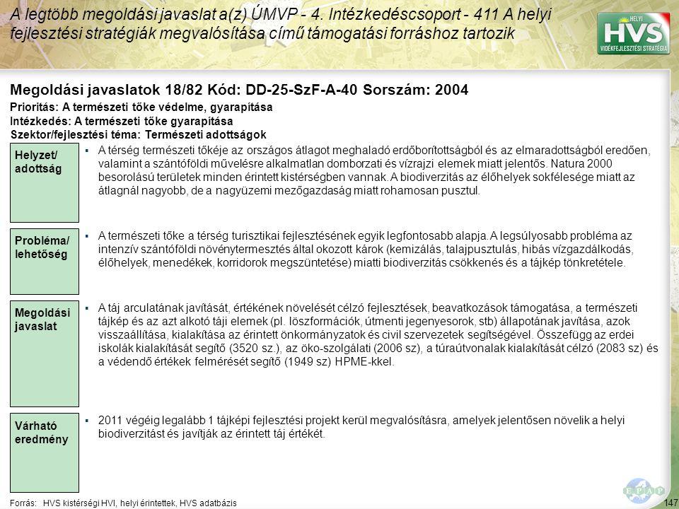 147 Forrás:HVS kistérségi HVI, helyi érintettek, HVS adatbázis Megoldási javaslatok 18/82 Kód: DD-25-SzF-A-40 Sorszám: 2004 A legtöbb megoldási javaslat a(z) ÚMVP - 4.