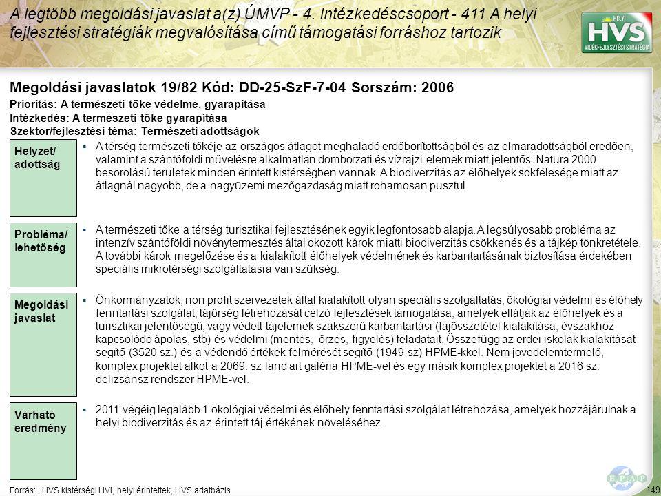 149 Forrás:HVS kistérségi HVI, helyi érintettek, HVS adatbázis Megoldási javaslatok 19/82 Kód: DD-25-SzF-7-04 Sorszám: 2006 A legtöbb megoldási javaslat a(z) ÚMVP - 4.