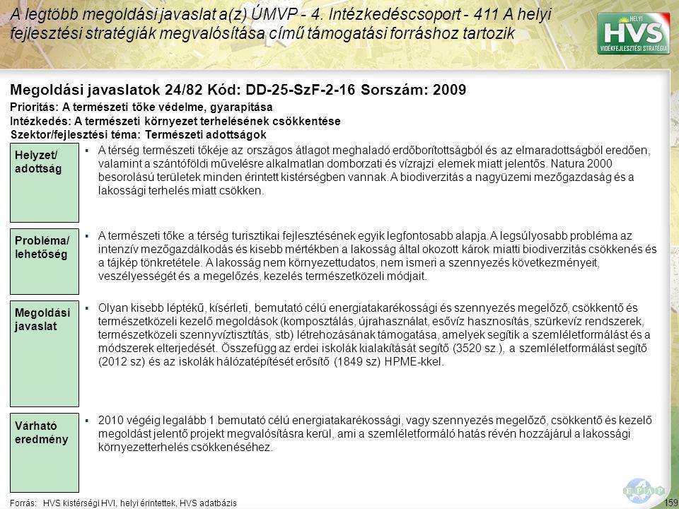 159 Forrás:HVS kistérségi HVI, helyi érintettek, HVS adatbázis Megoldási javaslatok 24/82 Kód: DD-25-SzF-2-16 Sorszám: 2009 A legtöbb megoldási javaslat a(z) ÚMVP - 4.